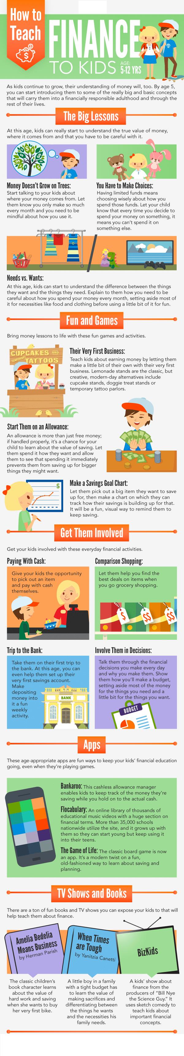 how-to-teach-finance-to-kids